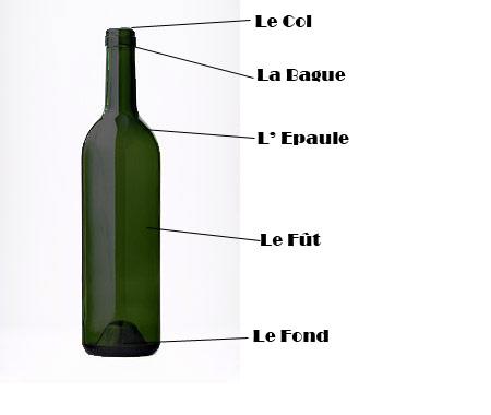 schéma bouteille alcool
